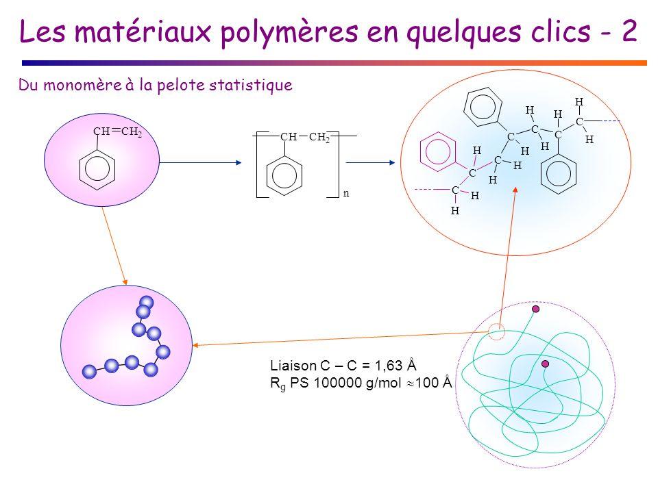 Les matériaux polymères en quelques clics - 2