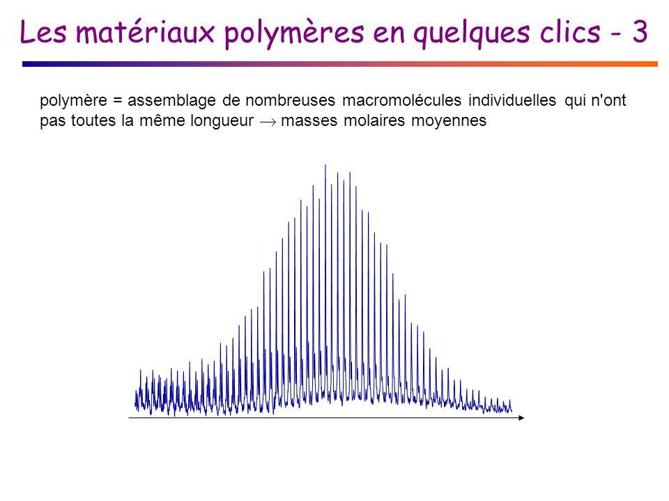 Les matériaux polymères en quelques clics - 3