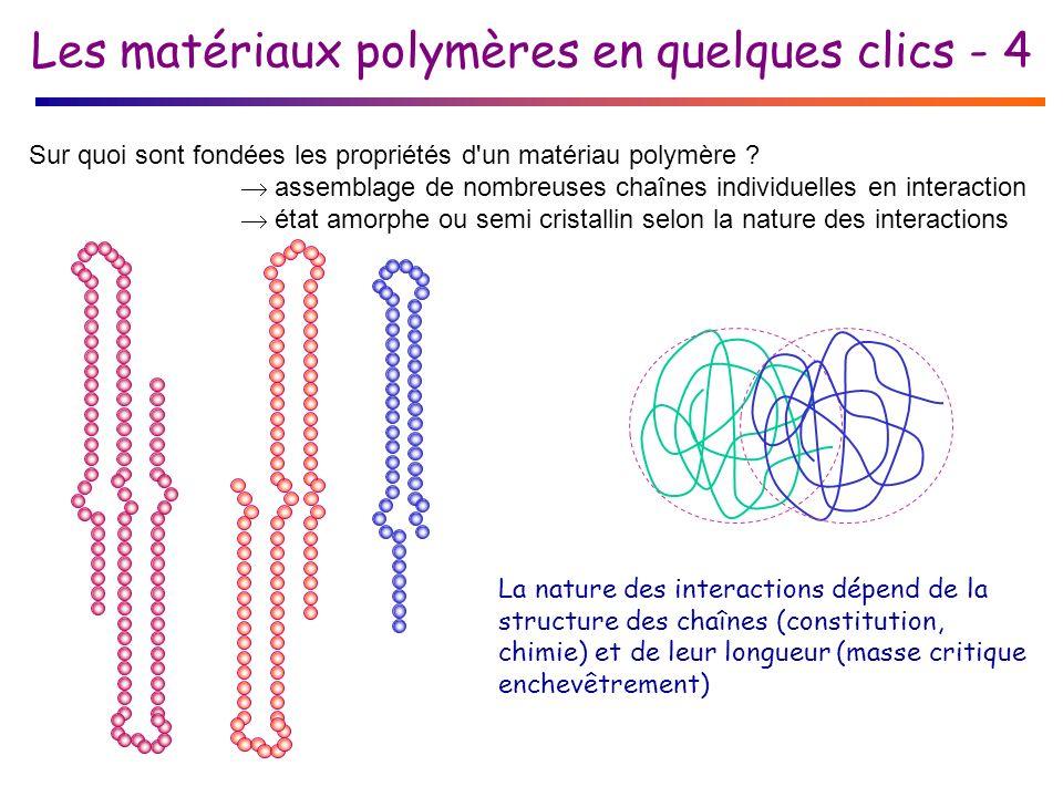 Les matériaux polymères en quelques clics - 4