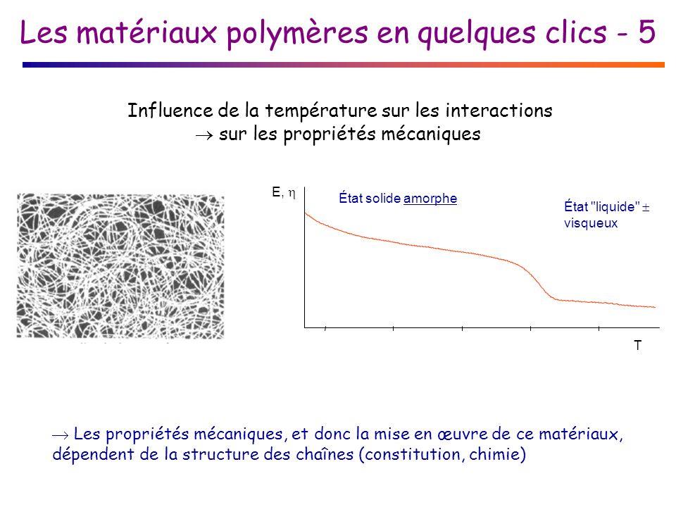 Les matériaux polymères en quelques clics - 5