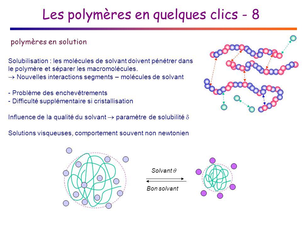 Les polymères en quelques clics - 8