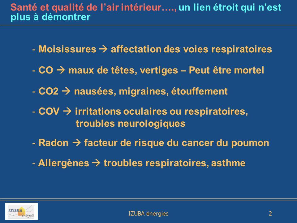 Moisissures  affectation des voies respiratoires
