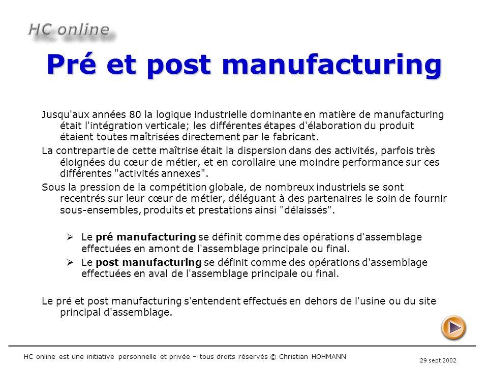 Pré et post manufacturing