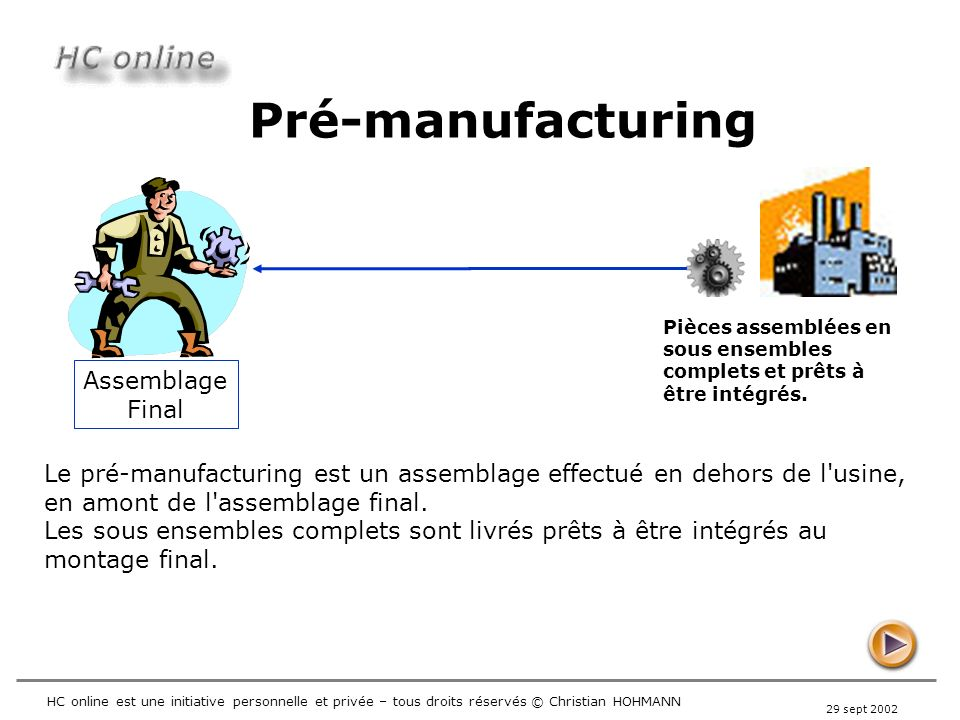 Pré-manufacturing Assemblage Final