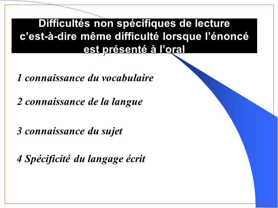 Difficultés non spécifiques de lecture c'est-à-dire même difficulté lorsque l'énoncé est présenté à l'oral