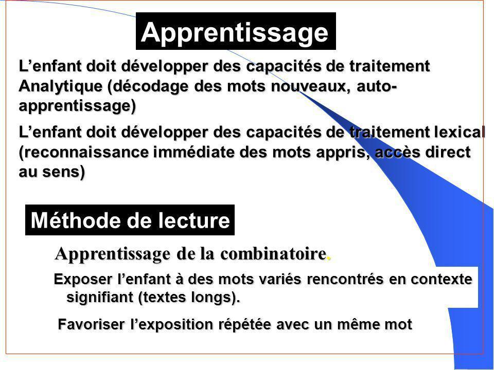 Apprentissage Méthode de lecture Apprentissage de la combinatoire.