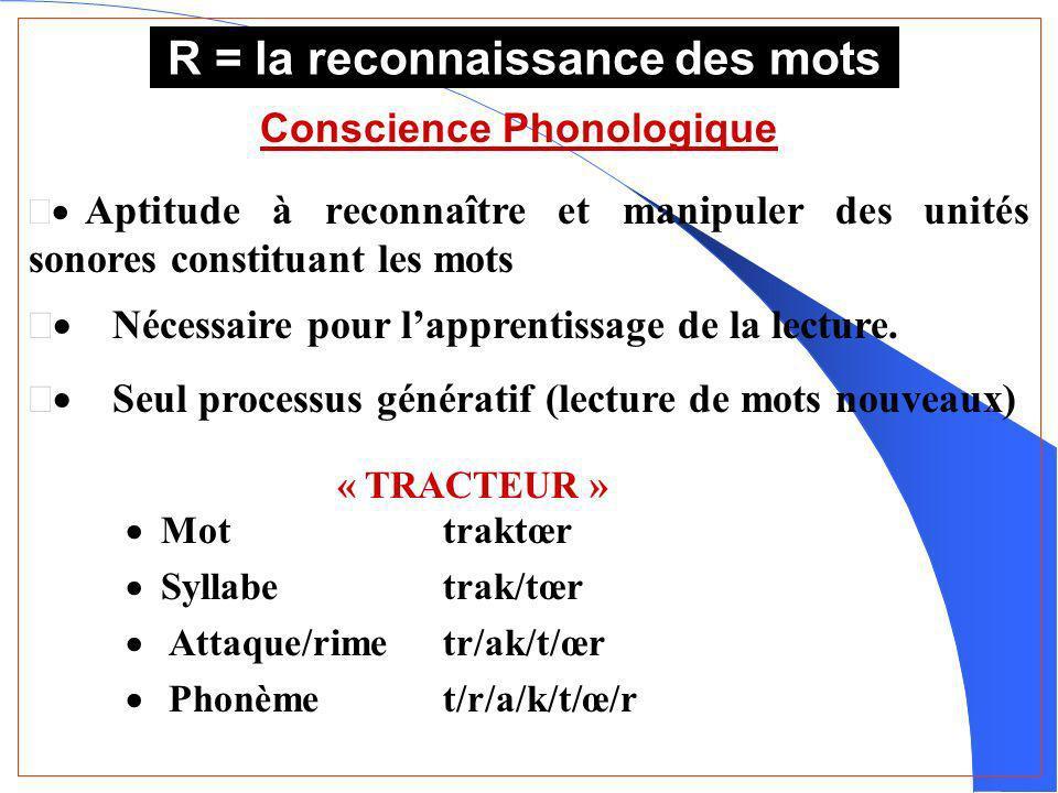 R = la reconnaissance des mots
