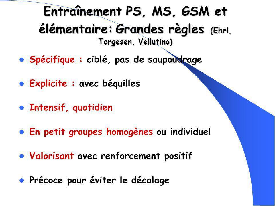 Entraînement PS, MS, GSM et élémentaire: Grandes règles (Ehri, Torgesen, Vellutino)