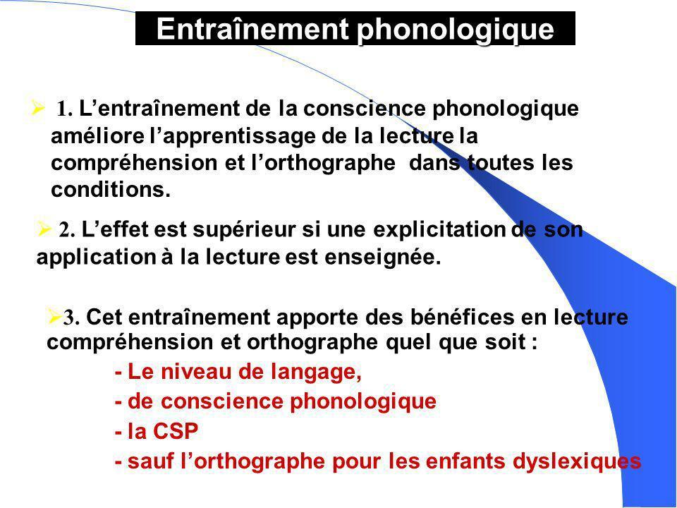 Entraînement phonologique