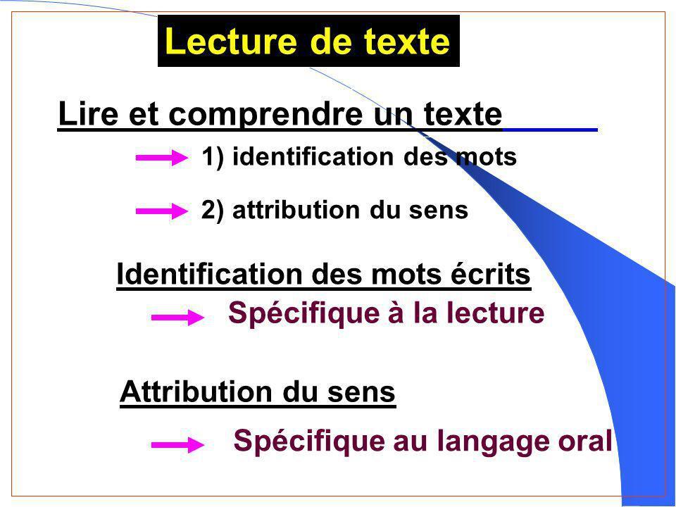 Lecture de texte Lire et comprendre un texte