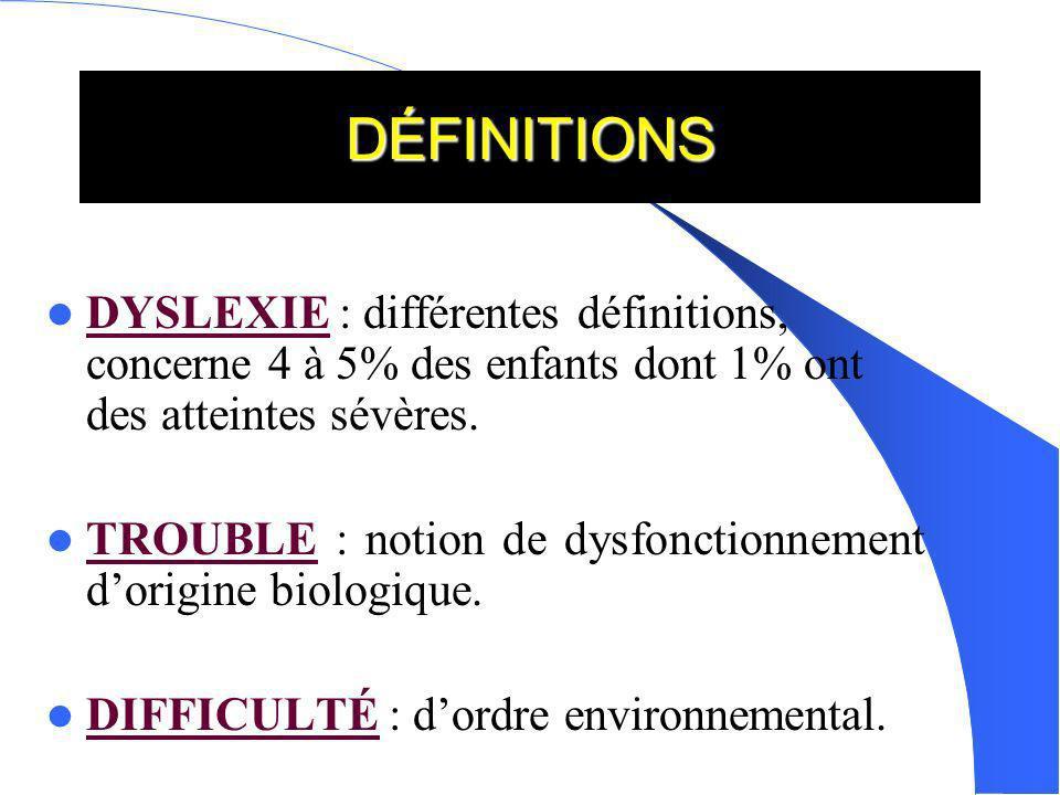 DÉFINITIONS DYSLEXIE : différentes définitions, concerne 4 à 5% des enfants dont 1% ont des atteintes sévères.