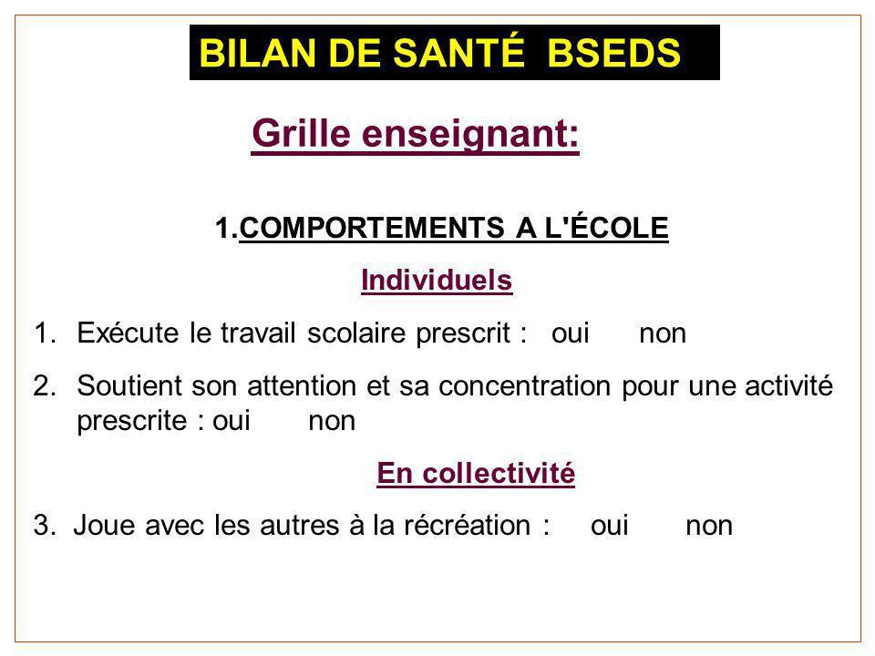 1.COMPORTEMENTS A L ÉCOLE