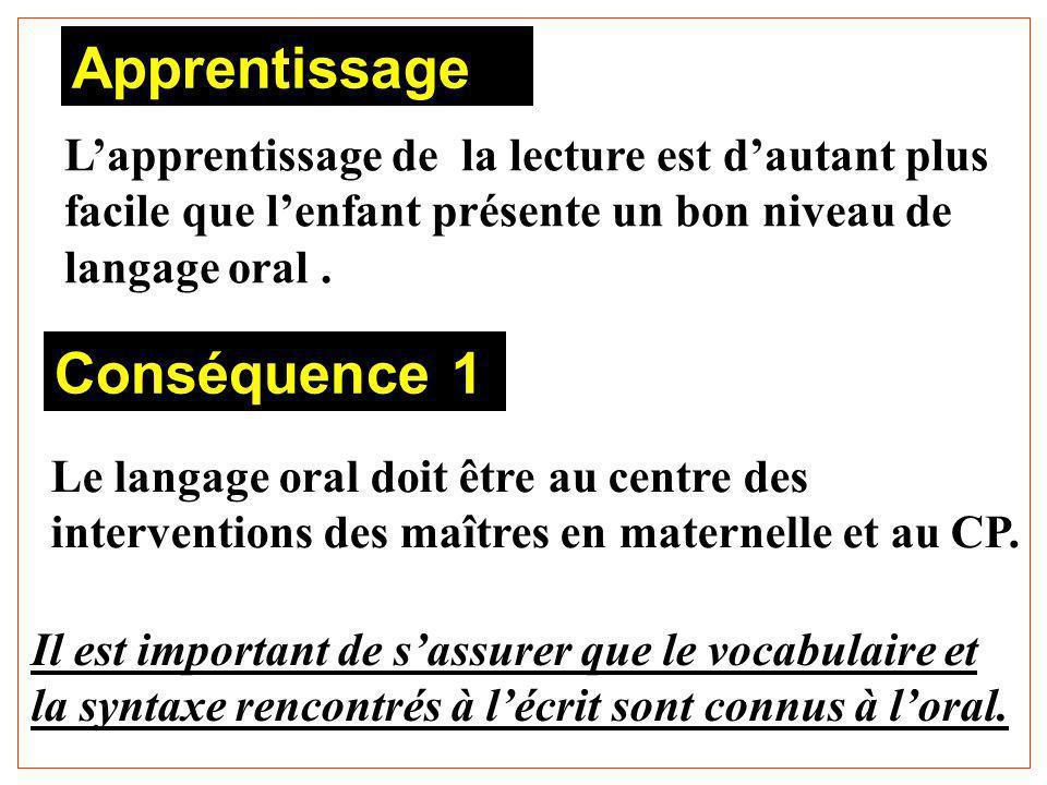 Apprentissage Conséquence 1