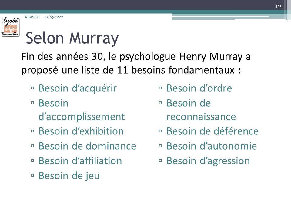 R.GROSS 11/09/2007. Selon Murray. Fin des années 30, le psychologue Henry Murray a proposé une liste de 11 besoins fondamentaux :