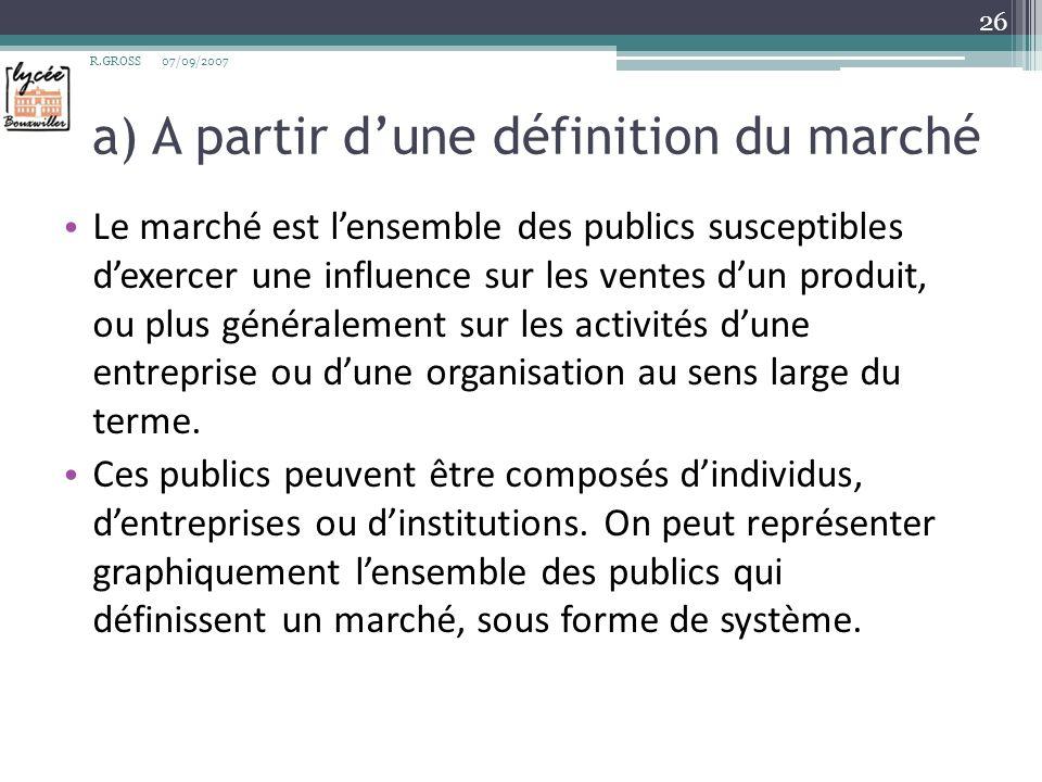 a) A partir d'une définition du marché