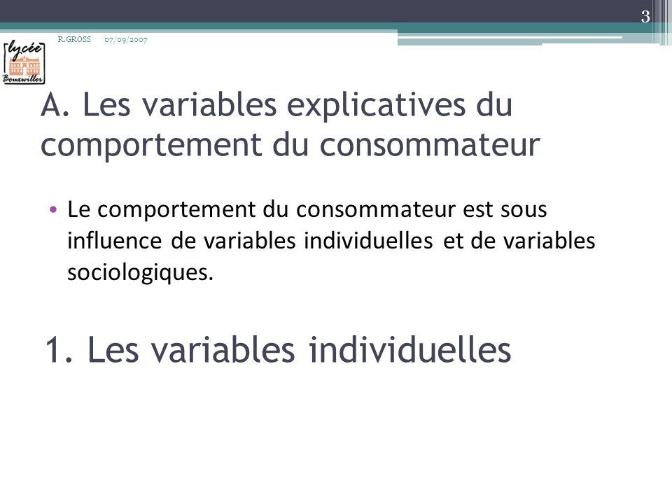 A. Les variables explicatives du comportement du consommateur