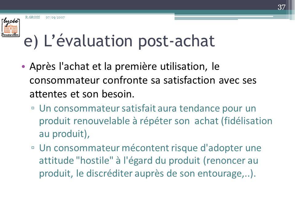 e) L'évaluation post-achat