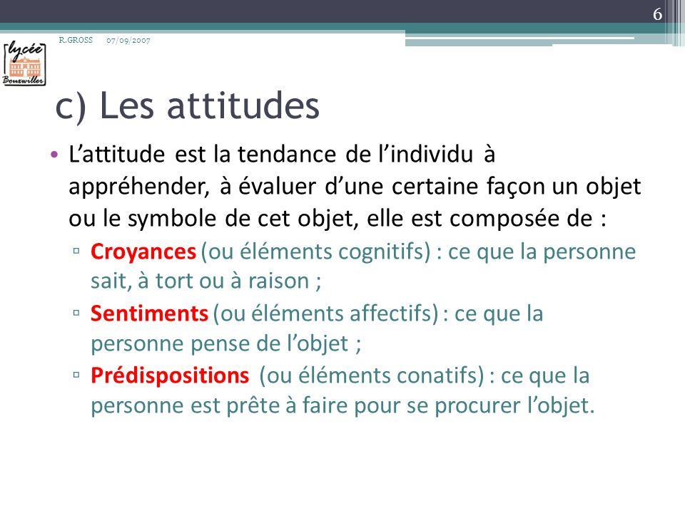 R.GROSS 07/09/2007. c) Les attitudes.