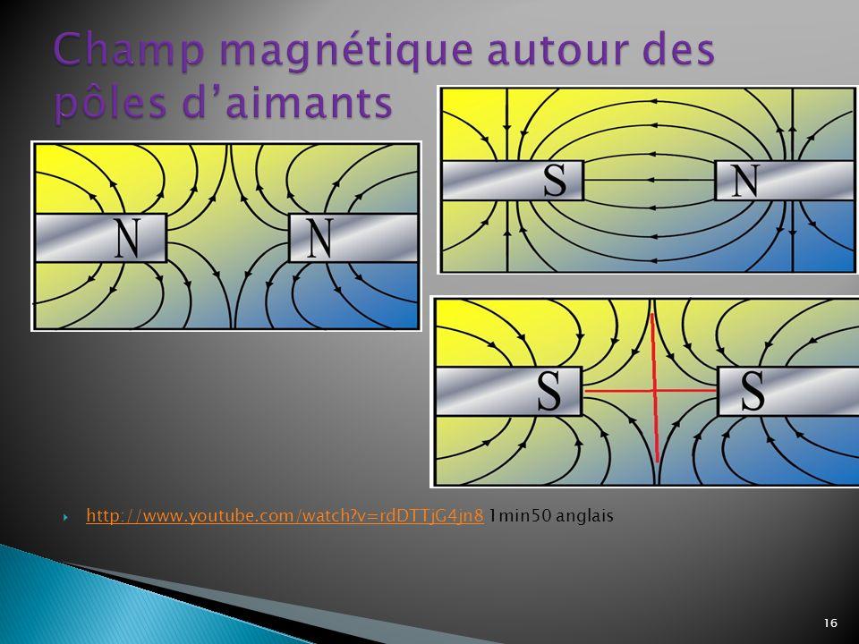 Champ magnétique autour des pôles d'aimants