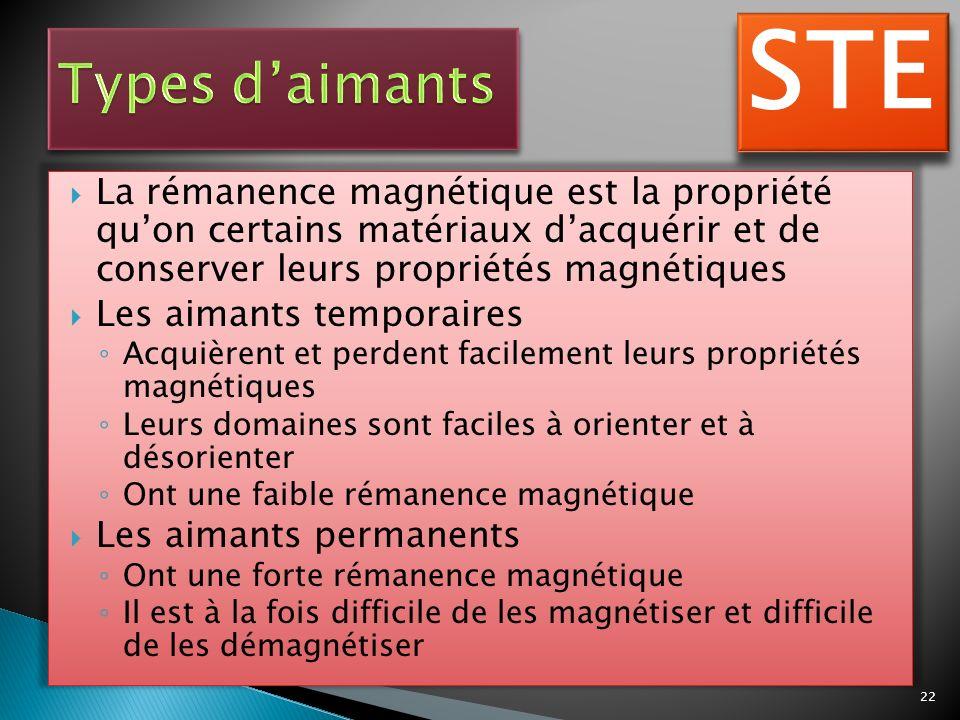STE Types d'aimants. La rémanence magnétique est la propriété qu'on certains matériaux d'acquérir et de conserver leurs propriétés magnétiques.