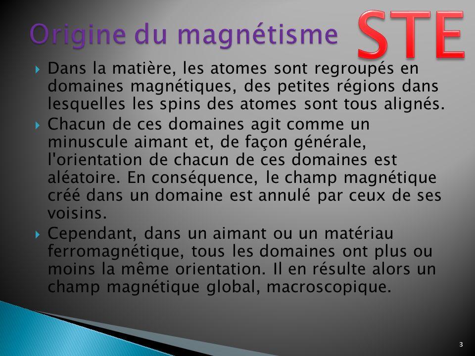 STE Origine du magnétisme