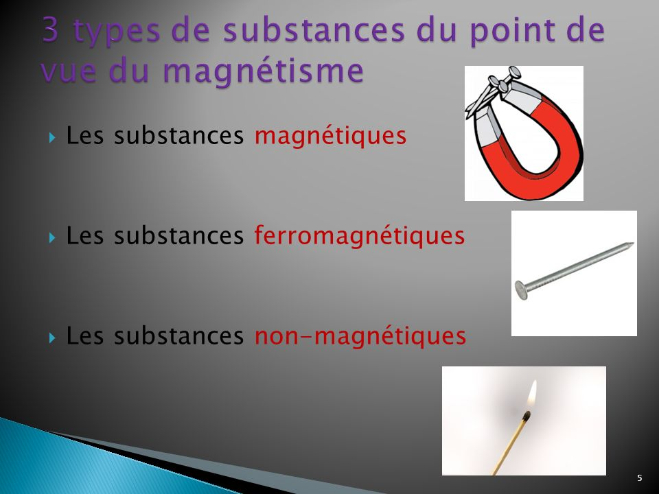 3 types de substances du point de vue du magnétisme