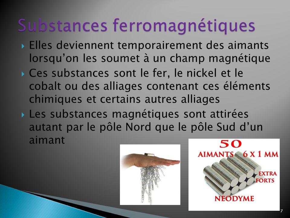 Substances ferromagnétiques