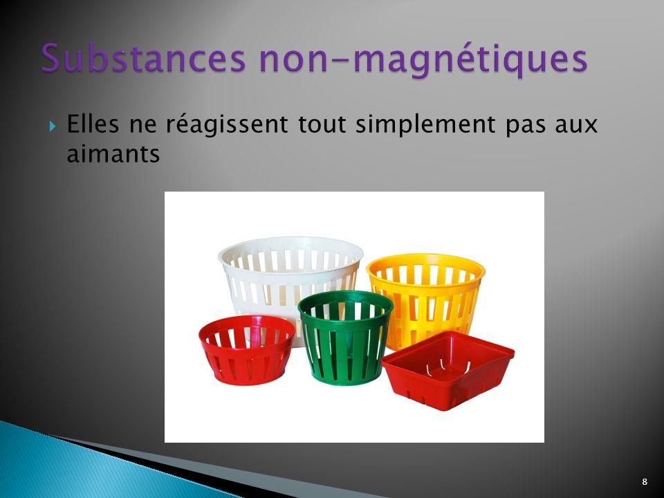 Substances non-magnétiques