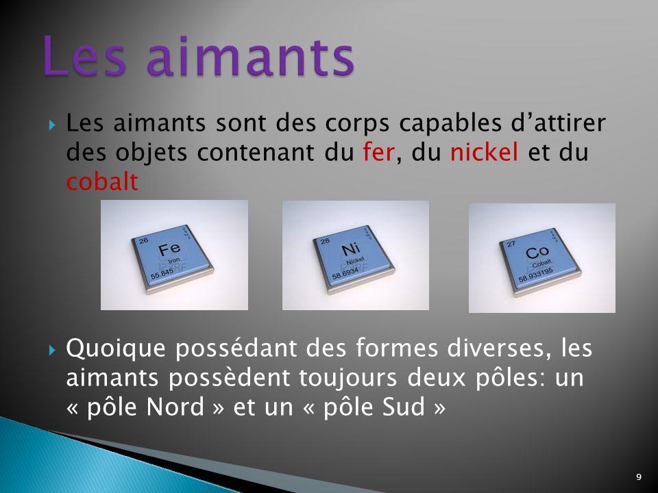 Les aimants Les aimants sont des corps capables d'attirer des objets contenant du fer, du nickel et du cobalt.