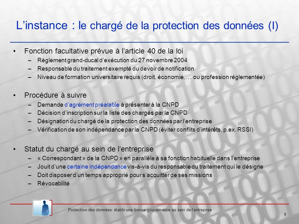 L'instance : le chargé de la protection des données (I)