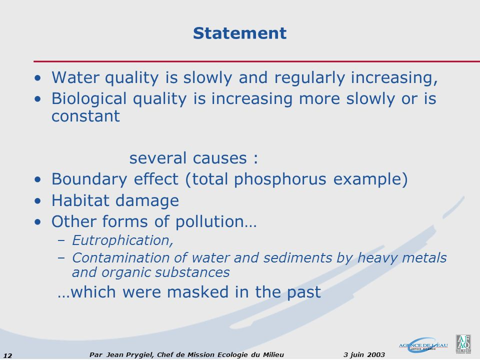 Water quality is slowly and regularly increasing,