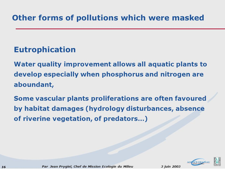 Other forms of pollutions which were masked