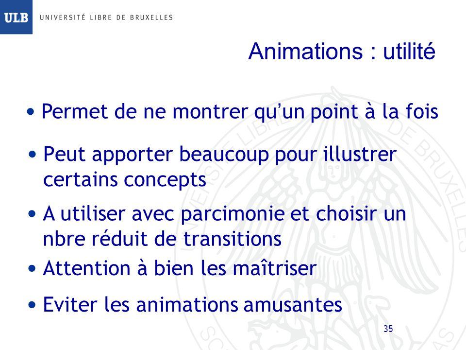 Animations : utilité Permet de ne montrer qu'un point à la fois