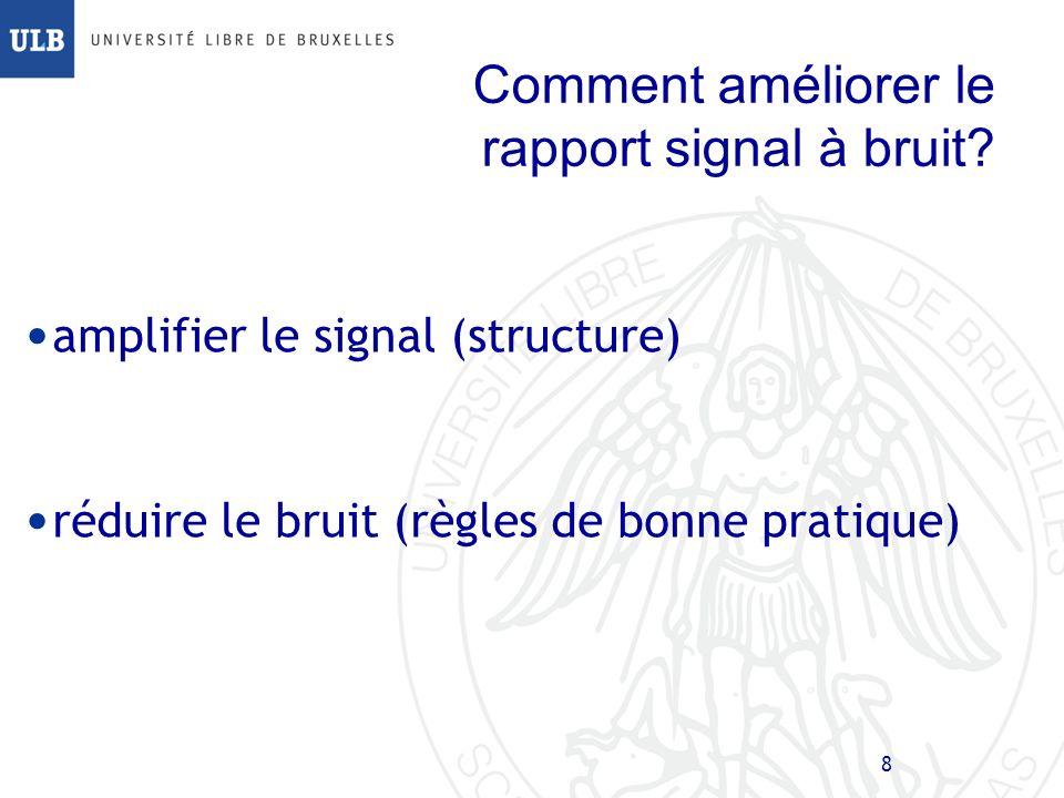 Comment améliorer le rapport signal à bruit
