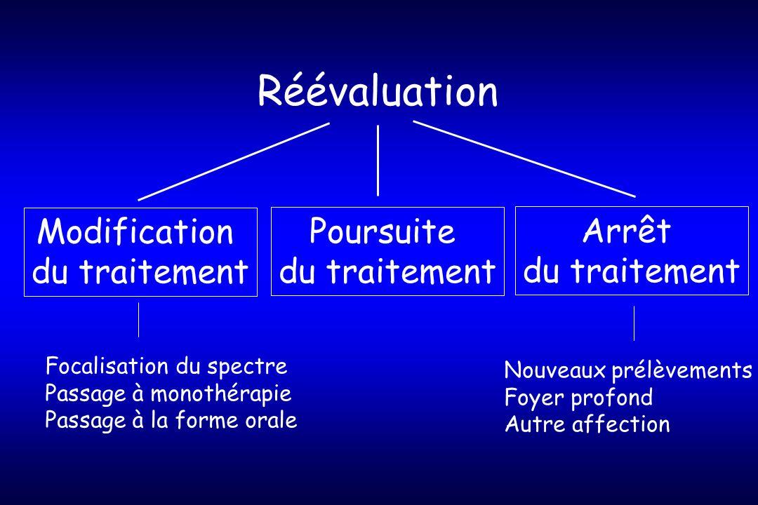 Modification Poursuite Arrêt du traitement Réévaluation