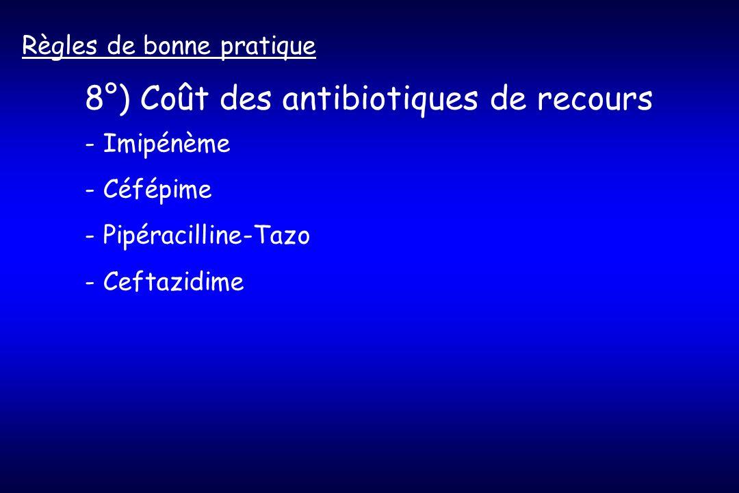 8°) Coût des antibiotiques de recours