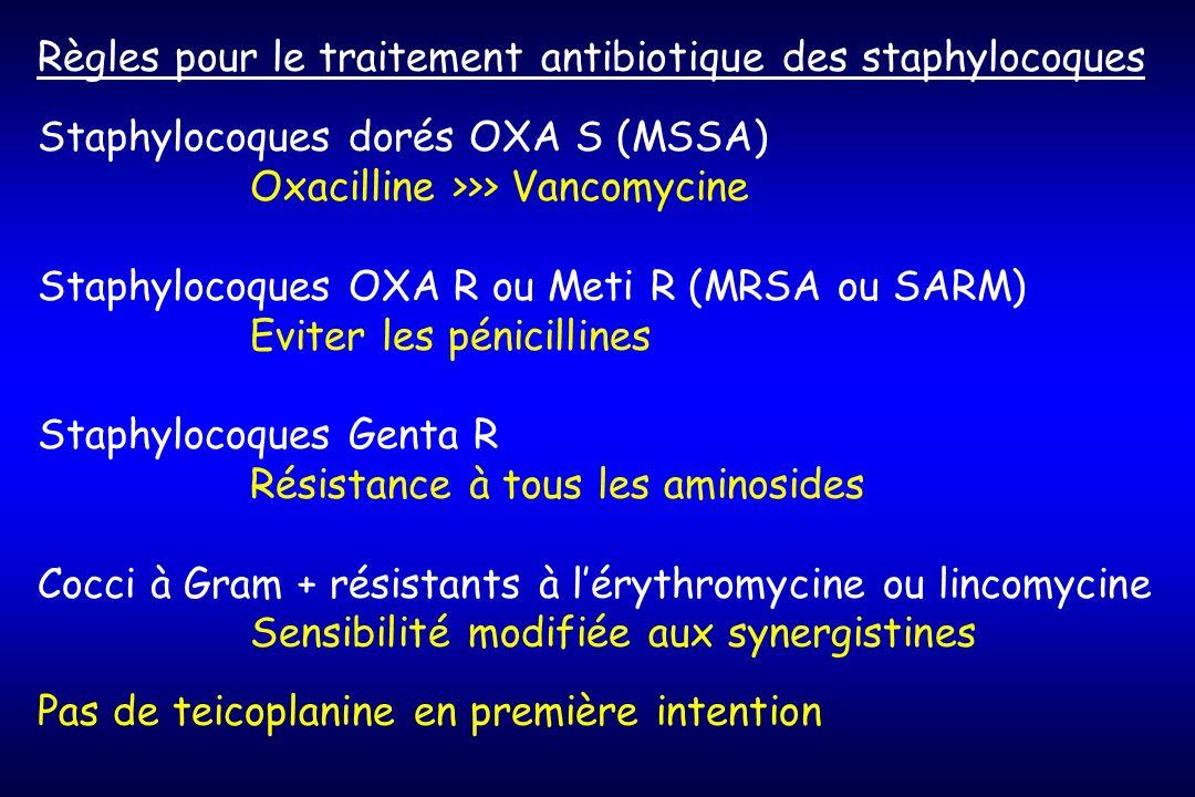 Règles pour le traitement antibiotique des staphylocoques