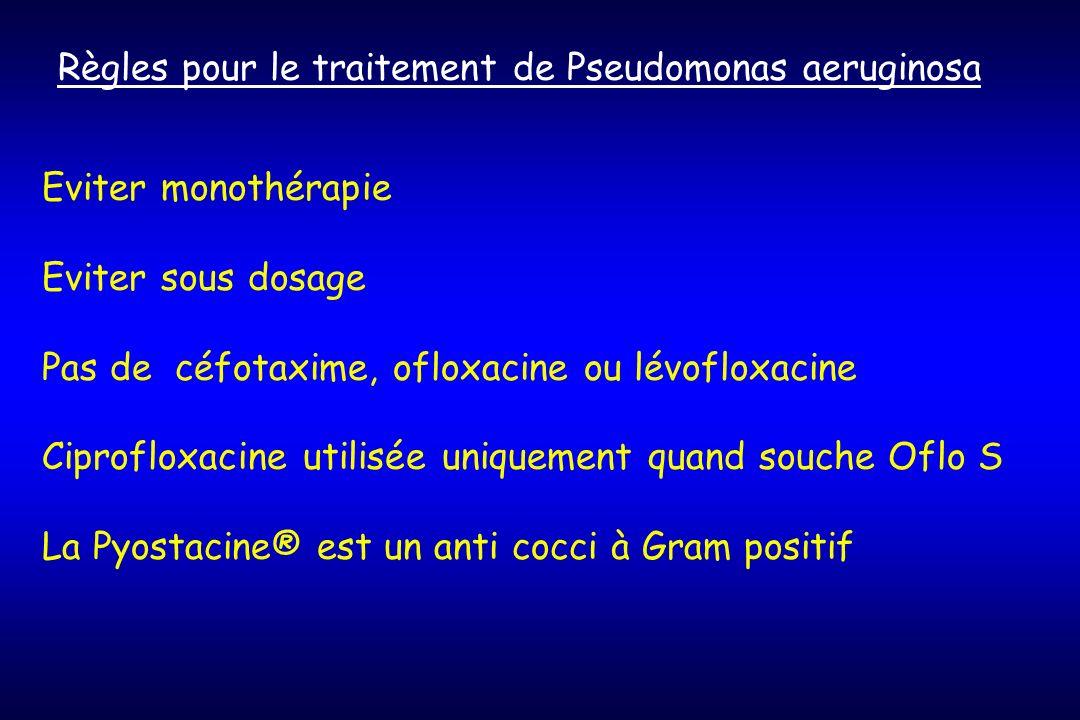 Règles pour le traitement de Pseudomonas aeruginosa