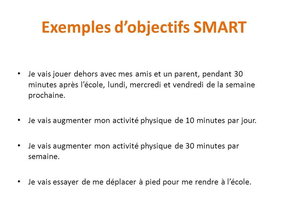 Exemples d'objectifs SMART