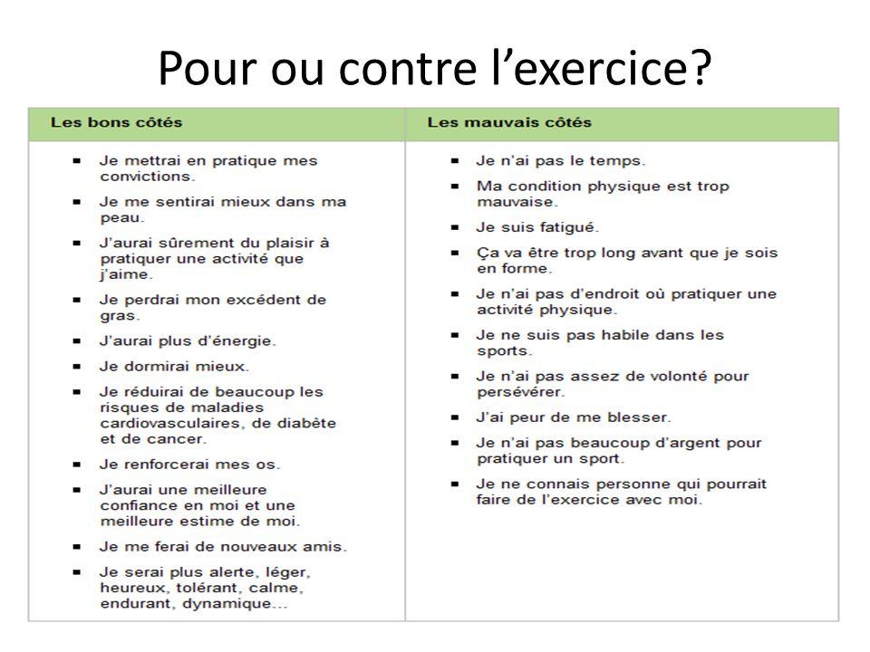 Pour ou contre l'exercice