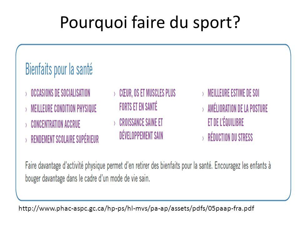 Pourquoi faire du sport