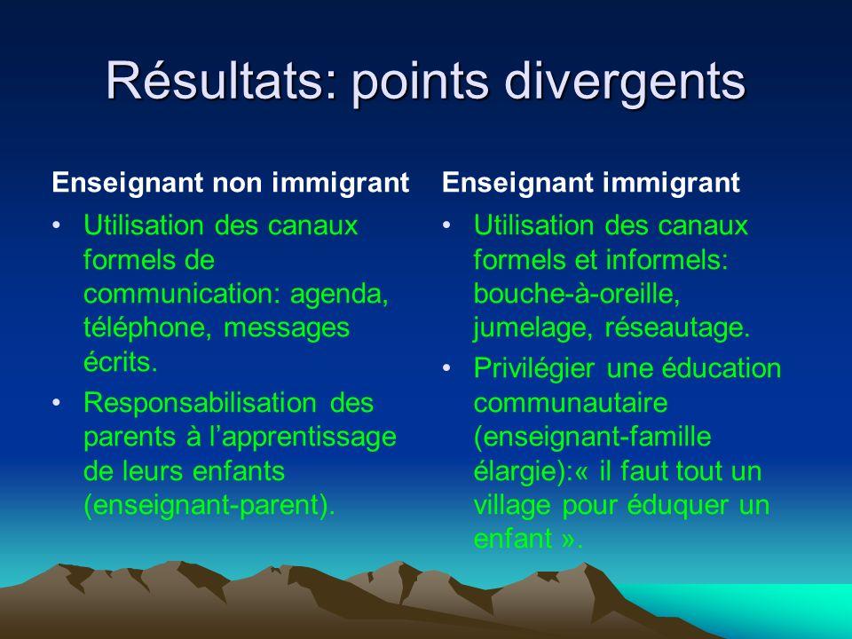 Résultats: points divergents