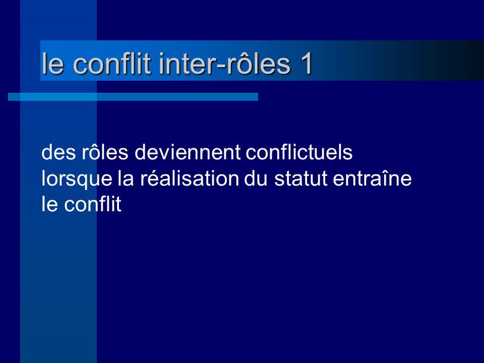 le conflit inter-rôles 1