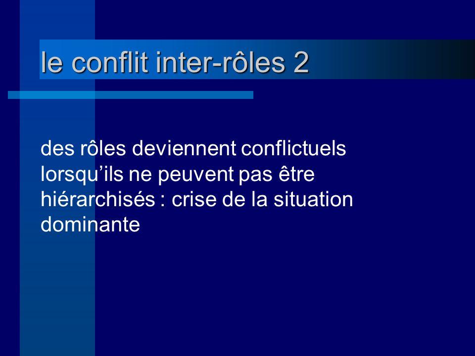 le conflit inter-rôles 2