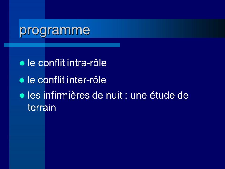 programme le conflit intra-rôle le conflit inter-rôle