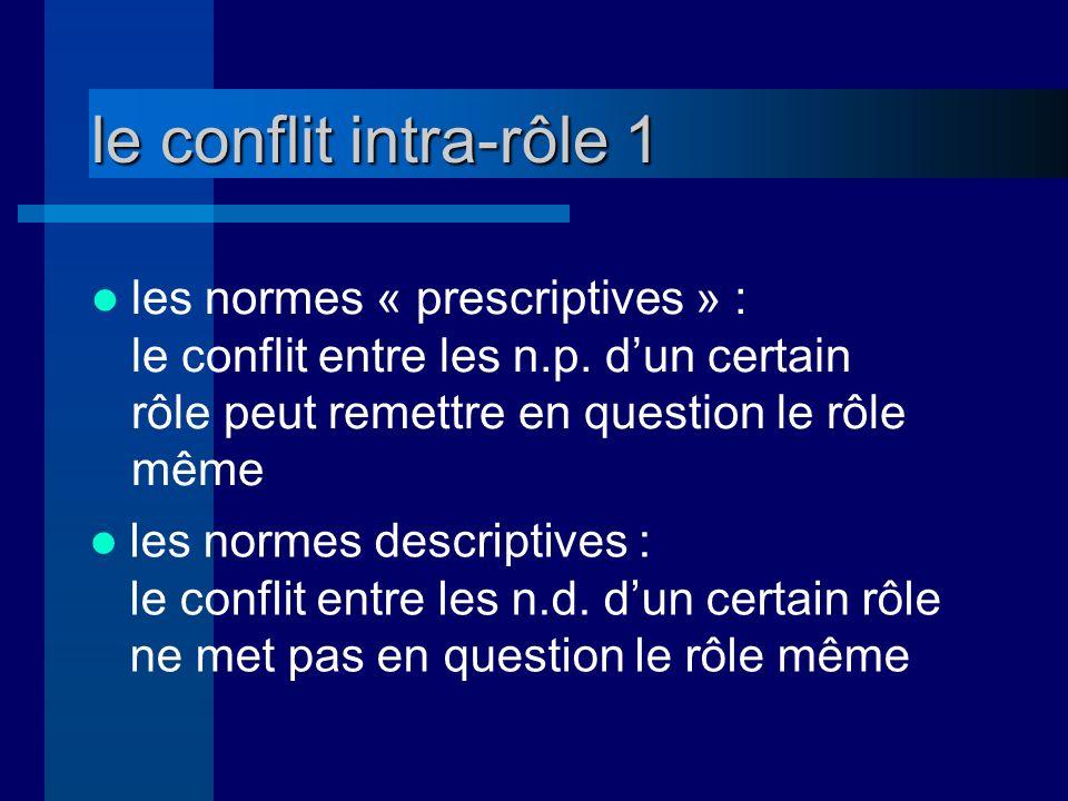 le conflit intra-rôle 1 les normes « prescriptives » : le conflit entre les n.p. d'un certain rôle peut remettre en question le rôle même.
