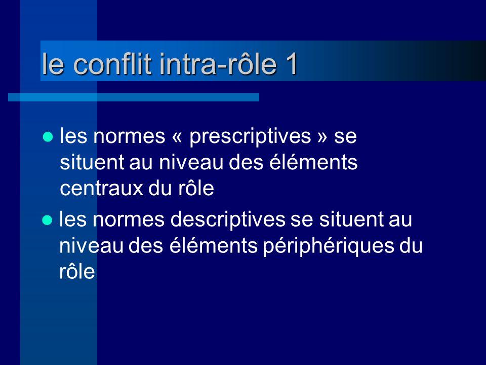 le conflit intra-rôle 1 les normes « prescriptives » se situent au niveau des éléments centraux du rôle.