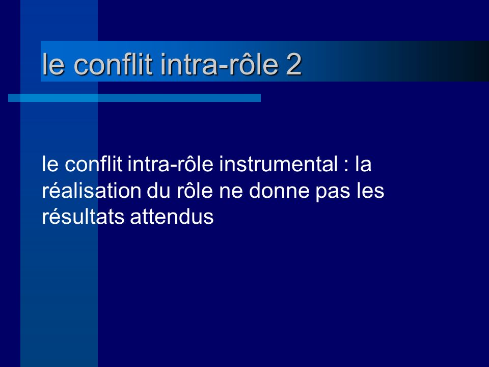 le conflit intra-rôle 2 le conflit intra-rôle instrumental : la réalisation du rôle ne donne pas les résultats attendus.