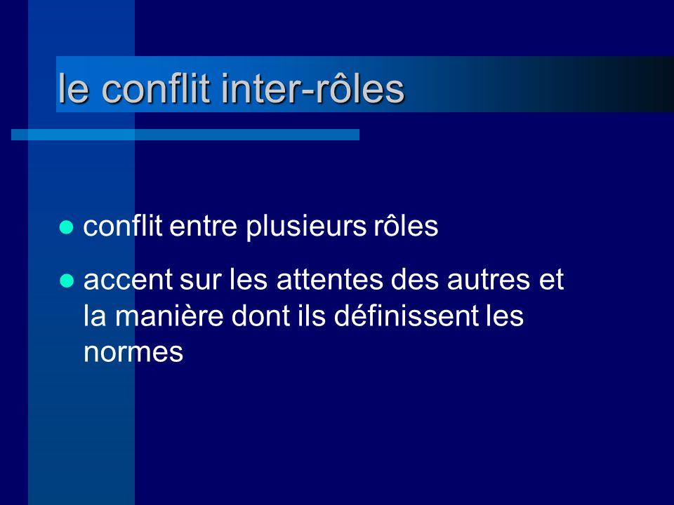 le conflit inter-rôles