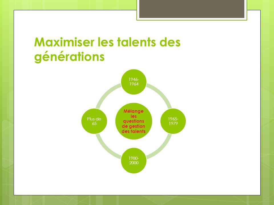 Maximiser les talents des générations
